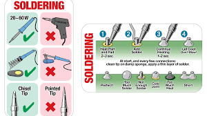 Basics At A Glance Chart This Reference Chart Covers The Basics Of Soldering At A Glance