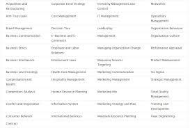 management homework and management assignment help management assignment help