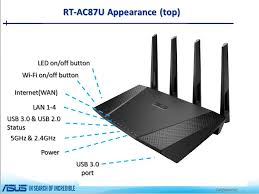 asus rt ac87u & rt ac87r the best 802 11ac router edge up asus router ac3100 at Asus Network Diagram