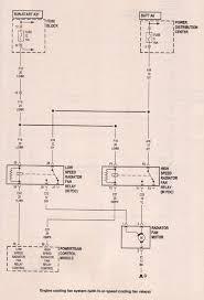 2001 chrysler pt cruiser wiring diagram download wirning 02 engine 2002 pt cruiser starter wiring diagram at Wiring Diagram 2002 Pt Cruiser