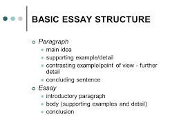 introduction to writing an essay ppt basic essay structure paragraph essay main idea