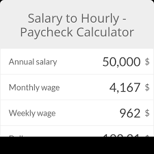 Calculate Monthly Paycheck Salary To Hourly Paycheck Calculator Omni