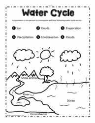 Small Picture Water Cycle Worksheets Worksheets