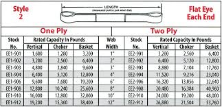Web Sling Capacity Chart Acme Rigging Nylon Slings