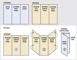 How To Fold A Tri Fold Brochure Template Njswest Com