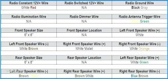 2000 ford mustang radio wiring diagram teaching archives com 2000 ford mustang radio wiring diagram ford mustang radio wiring diagram 2000 ford mustang gt radio
