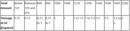 Ac Tonnage Chart Calculator Best Experts