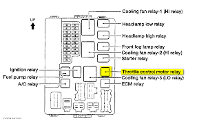 03 350z fuse box on 03 images free download wiring diagrams 2006 Nissan Altima Fuse Box Diagram 03 350z fuse box 6 2001 honda cr v fuse panel g35 fuse box 2006 nissan altima fuse box diagram manual