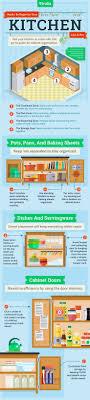 Apartment Kitchen Organization 17 Best Ideas About Apartment Kitchen Organization On Pinterest