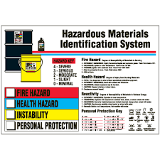 Material Identification Chart Hazardous Materials Identification System Wall Chart