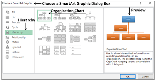 Advanced Excel Organization Chart In Advanced Excel Charts
