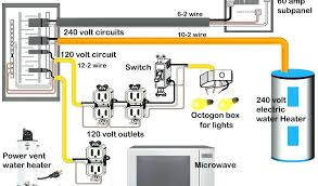 how to wire a subpanel breaker box fiercemediaonline info how to wire a subpanel breaker box square d sub panel beautiful square d breaker box