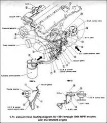 similiar mercury villager transmission vacuum line keywords mercury villager engine on 1999 mercury villager vacuum hose diagram