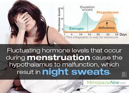 night sweats during your period