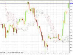 Live Silver Price Mcx Sek Usd Chart