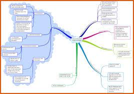 analysis essay ghostwriting website us graduate program     SP ZOZ   ukowo writing a good literature review jpg