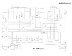 03 gif block diagram