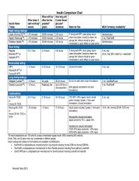Fillable Online Ww4 Mgh Insulin Comparison Chart Ww4 Mgh