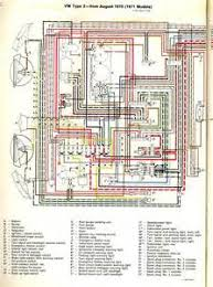 1971 vw bus wiring diagram 1971 image wiring diagram similiar 1970 vw beetle wiring diagram keywords on 1971 vw bus wiring diagram
