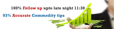 Real Time Commodity Charts India Free Commodity Tips Trading Tips Mcx Tips