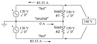 single phase power systems polyphase ac circuits electronics addition of neutral conductor allows loads to be individually driven