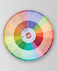 Wine Flavors Chart Wine Flavors Wine Folly Wine Tasting
