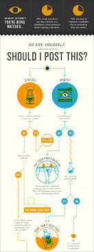 Beautiful Flow Chart 21 Creative Flowchart Examples For Making Important Life
