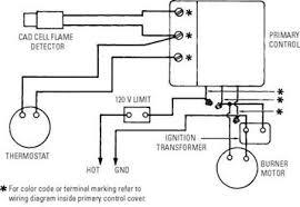 oil burners ФенкойРы фанкойРы вентиРяторные доводчики oil burners figure i 39 intermittent ignition wiring diagram