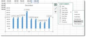 Chart Wizard Button Excel 2016 Excel 2016 Creating Charts And Diagrams Universalclass