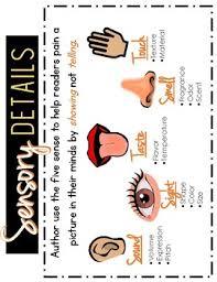 Sensory Details Anchor Chart Mini Anchor Charts The Twinventive Teachers