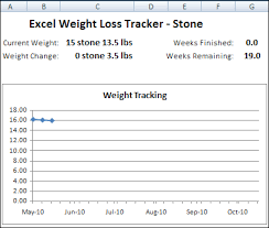Kilos To Stone And Lbs Chart Excel Weight Loss Tracker In Stone Contextures Blog