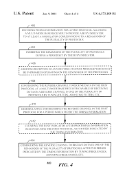 Us6173189b1 Method And Apparatus For Multi Protocol