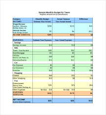 budget sheet template 11 budget sheet templates free sample example format download