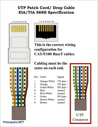 latest wiring diagram ceiling fan light 3 way switch a three wire to cat5 to hdmi wiring diagram gallery of