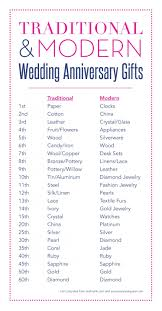 traditional wedding anniversary gifts