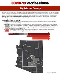 Currently demand for the vaccine in dc is much higher than the supply we are receiving from federal government. Phase 1b Of Covid Vaccine Rollout Starts Monday In Maricopa County Coronavirus In Arizona Azfamily Com