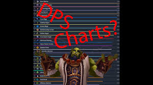wow 7 1 5 dps charts my opinion on dps charts youtube