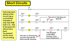 cyberphysics short circuits shorting out the cell or battery