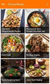 Cara menghilangkan bau tak sedap pada toilet saat musim hujan. Resep Masakan Indonesia Terlengkap For Android Apk Download