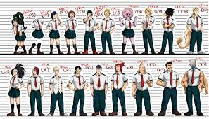 Bnha Seating Chart 14 Surprising Anime Character Heights That Will Blow Your