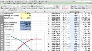 Loan Amortizer How To Make Loan Amortization Tables In Excel Download Demo File