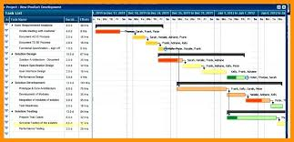 Shift Plan Monthly Shift Schedule Template Tellers Me