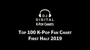 Kpop Chart 2019 Top 100 K Pop Fan Chart First Half 2019 Dj Digital