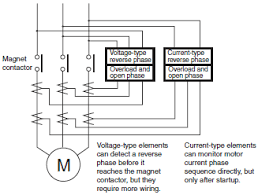 measuring motor protective relays technical guide current and voltage type elements can be used for reverse phase detection as in open phase detection refer to fig 6 if a reversephase element is