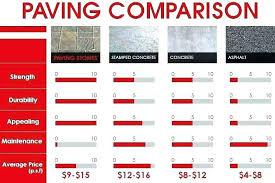 driveway cost calculator tarmac driveway stamped