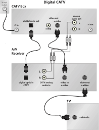 wiring diagram for surround sound system the wiring diagram surround sound system wiring diagram nodasystech wiring diagram