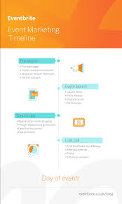 event marketing strategy timeline template and tactics  event marketing infographic