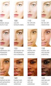 Neutral Hair Color Chart 28 Albums Of Neutral Skin Tone Hair Color Chart Explore