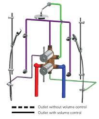 shower diverter valves shower valve diagram shower valve diagram besides within bathroom shower plumbing diagram shower diverter valves