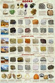 Charts Rock Rock And Mineral Identification Chart Www